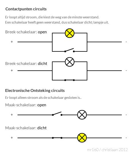 contactpunten-vs-electronische-ontstekin